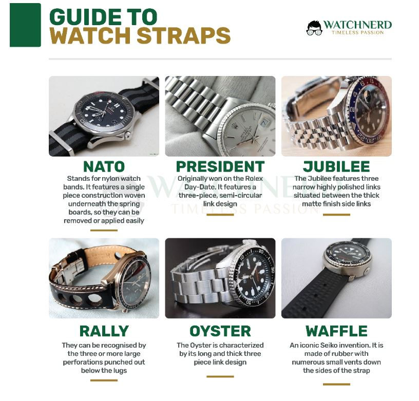 Everything You Need To Know About Rubber Watch Straps
